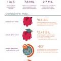 grandparent-infograph