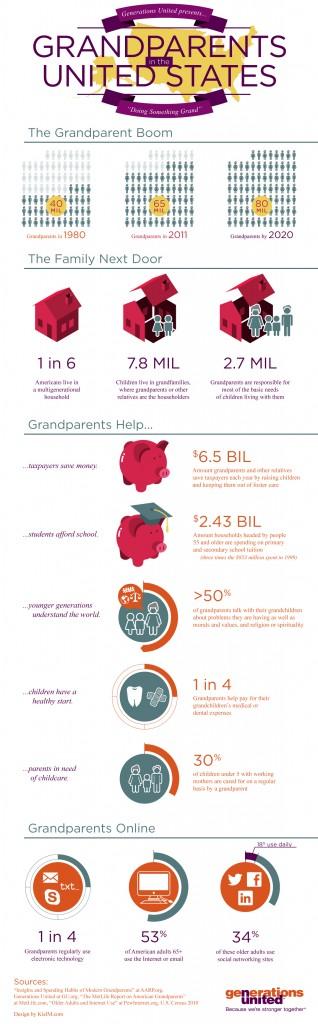 Multifaceted Grandparents