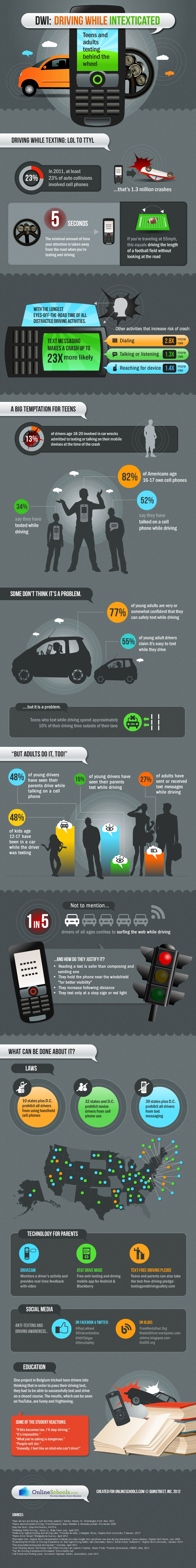 Driving-While-Intexticated-infographic